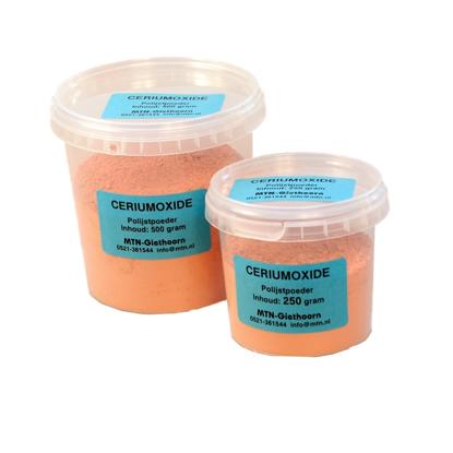 Ceriumoxide polijstpoeder